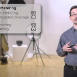 Canon: Basic Concepts – Camera Metering