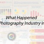 LensVid Exclusive: What Happened to the Photography Industry in 2014?