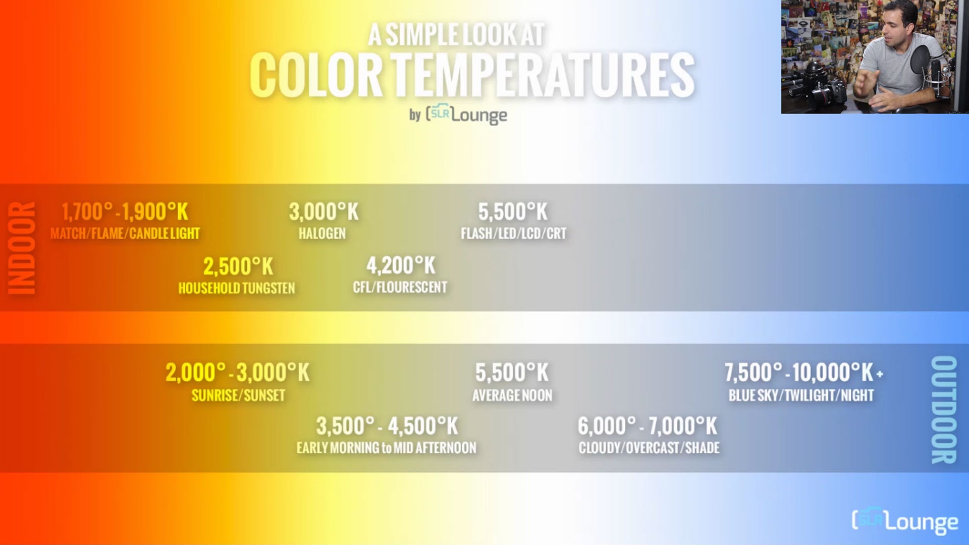 color-temprature