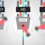 Sony Explains What is the XAVC Video Recording Format