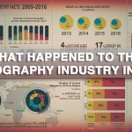 LensVid Exclusive: What Happened to the Photography Industry in 2016?