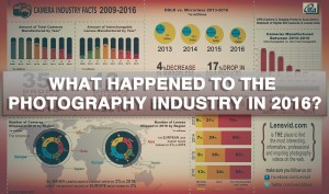 Infographics-2016-03-lensvid