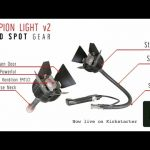 Scorpion Light v2 – the Best Things Come in Small Packages