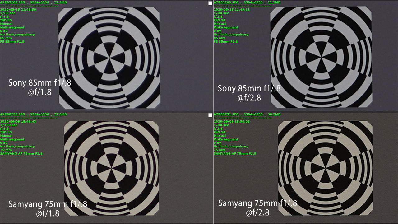 Sony (top) at f/1.8 and f/2.8 vs. the Samyang (bottom) at the same apertures - sharpness center of the frame
